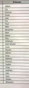 liste classe 13