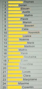 liste classe 9
