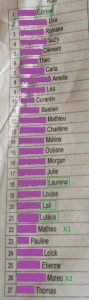 liste classe 3
