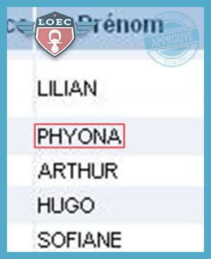 phyona